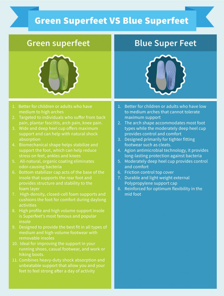 superfeet-insoles-for-kids
