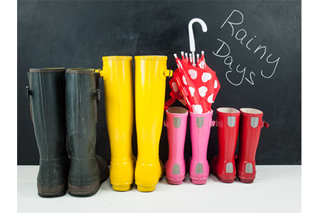 Rain Boots for Kids with Wide Feet