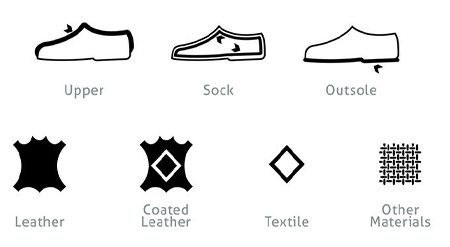 kids-shoe-material-symbols